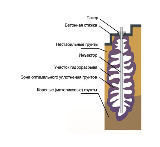 img-injection-cement