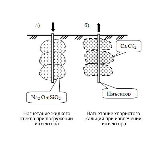 img-injection-silicat