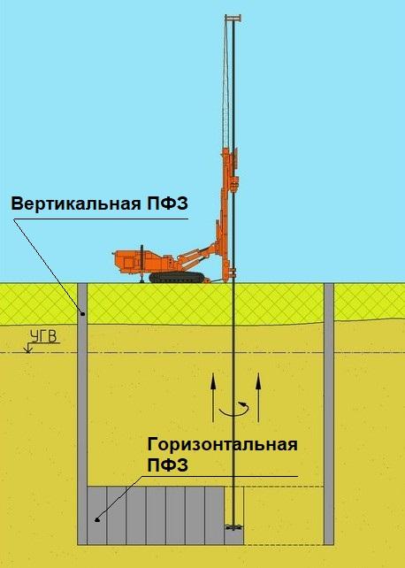 pfz-kotlovan-2