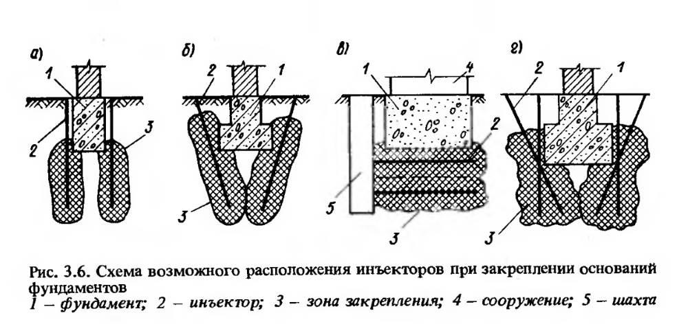 skhema-vozmozhnogo-raspolozheniya-inektorov